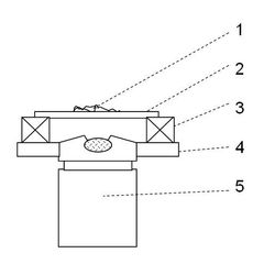 Figure legend 1: Schematic design of a device for image stabilisation. A base plate (4) is mounted and fixed at the head of a microscope objective (5). Onto the base plate (4) an adjustable object holder (2) for positioning of the object (1) mounted. For focussing of the object (1) screws and/or piezos (3) are installed in order to position the object holding plate axial relatively to the base plate (4).
